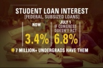 Student-loan-interest-rates